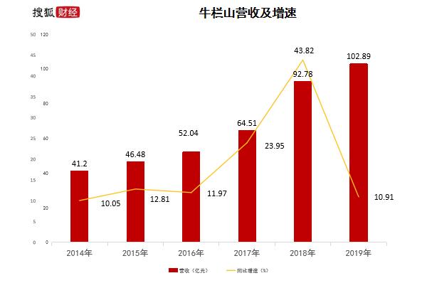 决战棋牌棋牌2018下载 data-link=