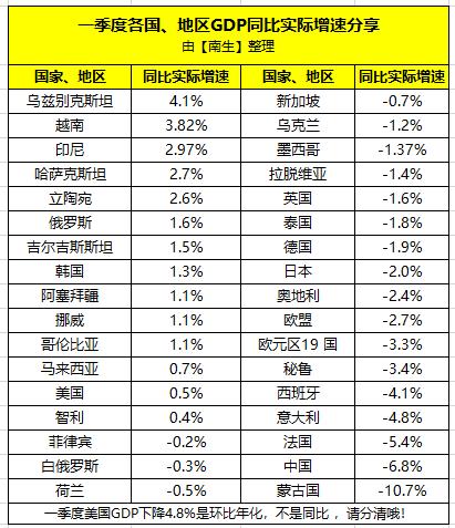 贵州2020年1季度GDP_贵州2025年高铁线路图