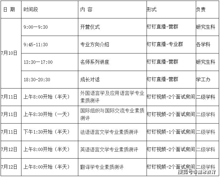 雷常教育:浙江大学外语学院2020年优秀大学生云夏令营招生简章(更新)