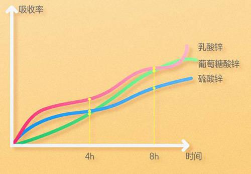 Kiriko凯利蔻锌滴剂每瓶含锌37.5毫克助宝宝提高免疫力