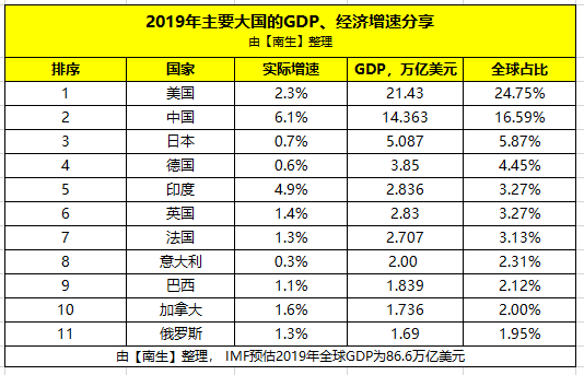 2019年 日本 gdp_日本2019年新人下海