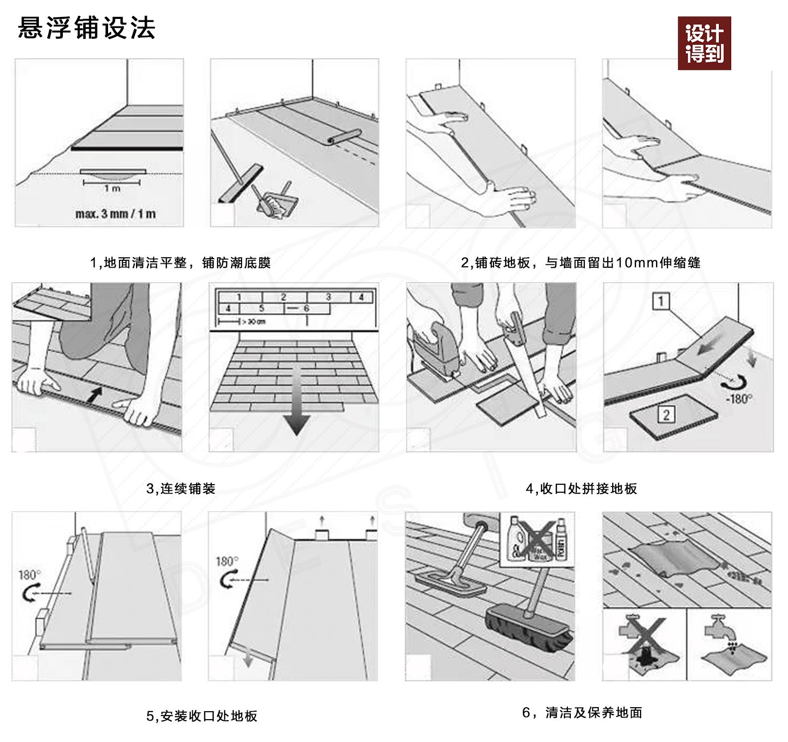 实木地板铺装工艺_木地板的4种铺设工艺和构造节点,都在这了!_方式