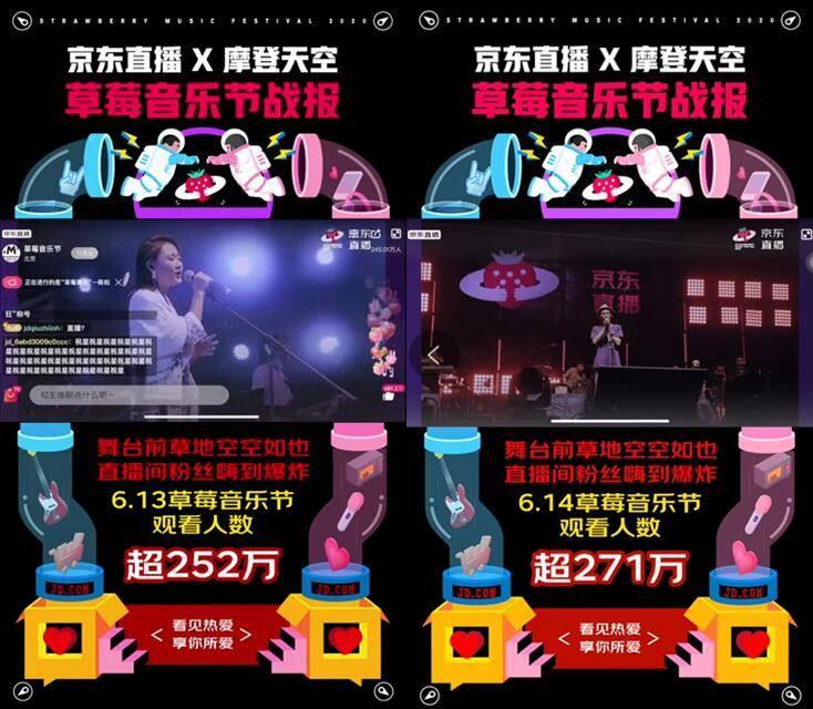 """首场云上""""草莓音乐节""""观看人数超520万,京东直播以热爱点燃2020仲夏"""