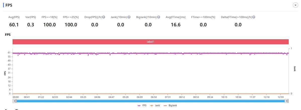 vivo手机-ITMI社区-光彩Play4 Pro 红外测温版是噱头还是实用?一文告诉你(8)
