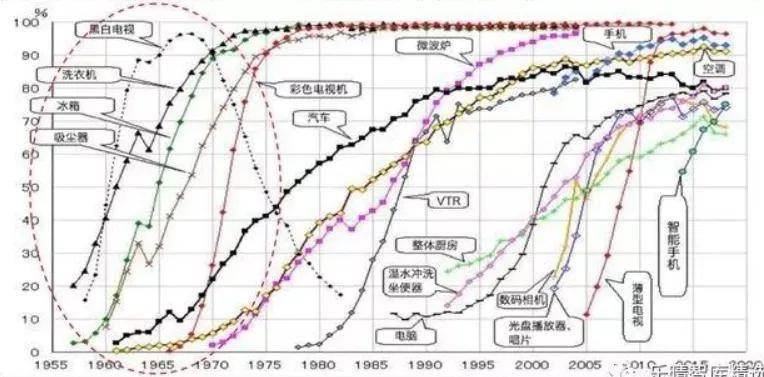 麦格米特财,电源电控龙头核心增长是什么?