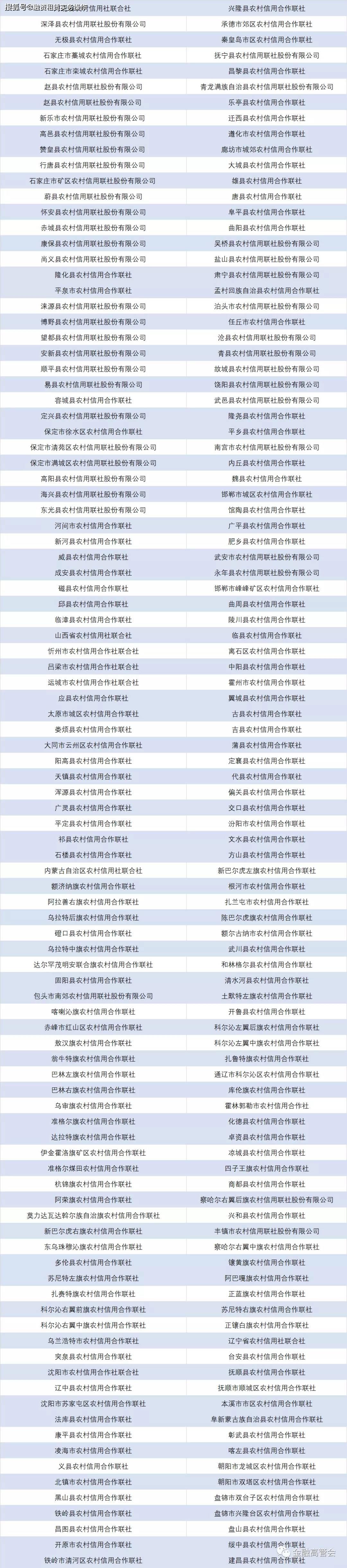 中国银保监会主席郭树清在2020年陆家嘴论坛上的发言 | 全文 国际...