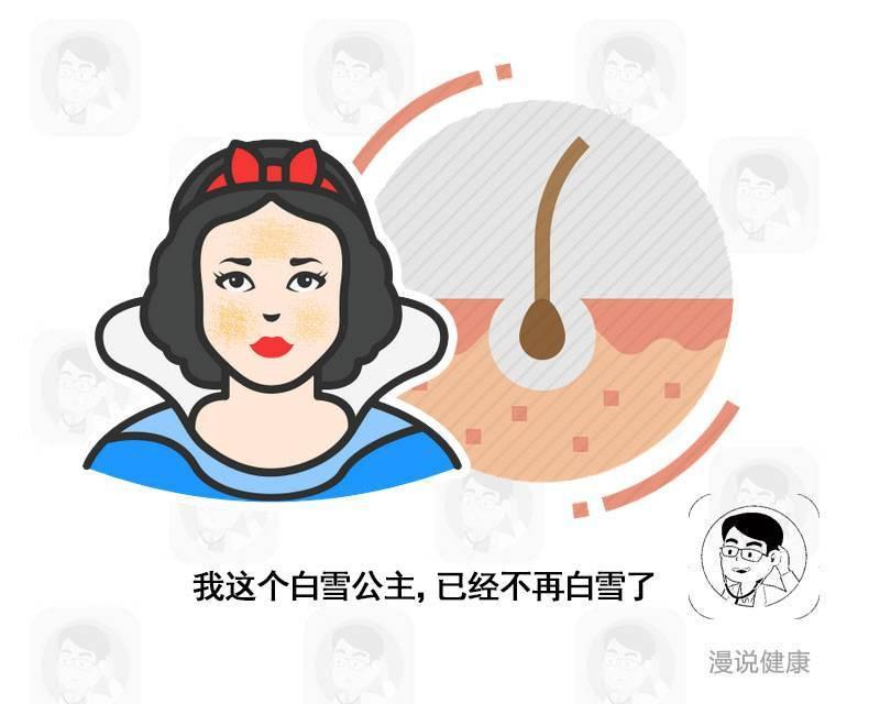 """肠内有""""毒,""""脸先知?提醒:脸上3个迹象明显,提示该排肠毒了 营养补剂 第5张"""