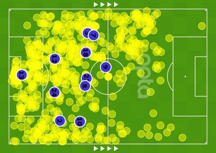 原创             太逆天了!利物浦4-0狂胜又造疯狂数据 对手连禁区都进不去