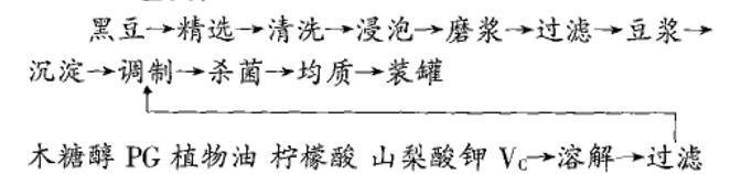 河北省石家庄市2020中国木糖醇黑豆保健饮
