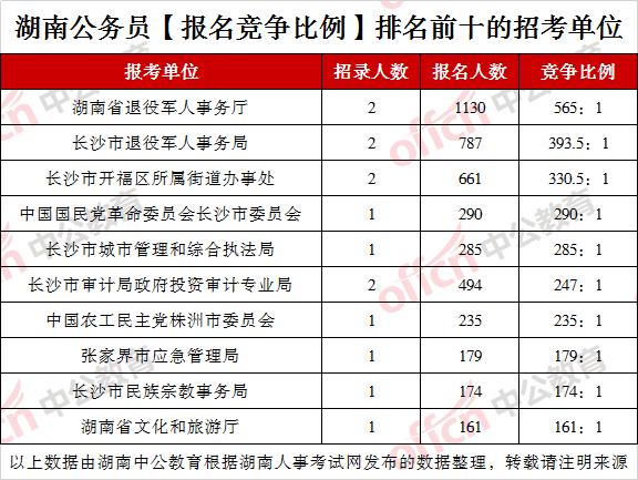 湖南省1937年总人口数_湖南省地图