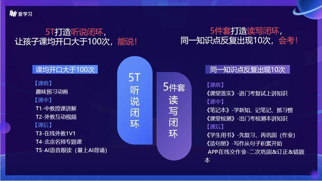 <strong>爱学英语打造OMO新产品,5T打造英语听、</strong>