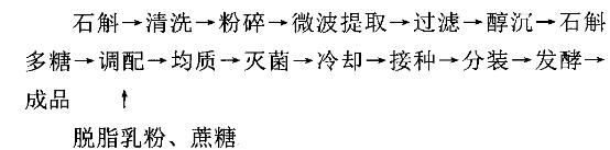 铁皮石斛多糖发酵乳饮料配方工艺