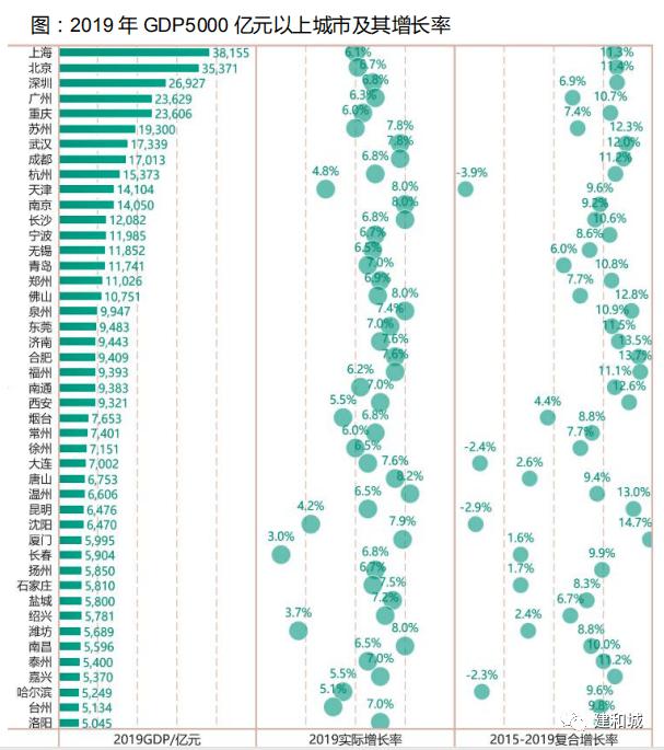 泉州2020各地GDP_泉州地图(3)