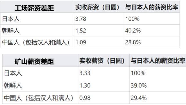 伪满洲国的经济总量占日本_日本樱花
