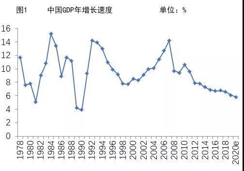 2020年中国gdp占世界经济比重_山西晚报数字报