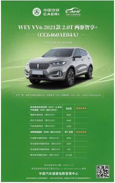 为消费者健康守护 2021款VV6获中国汽研健康指数双5星证书图2