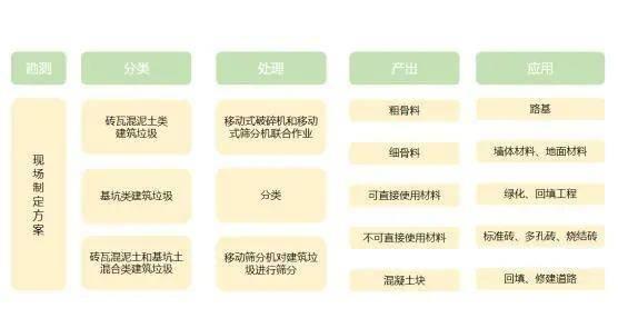 DOTA2比赛竞猜:建筑垃圾是指建筑物在生产、安装、拆除过程中产生的垃圾、废品等工具 上海大学垃圾分类施行方案