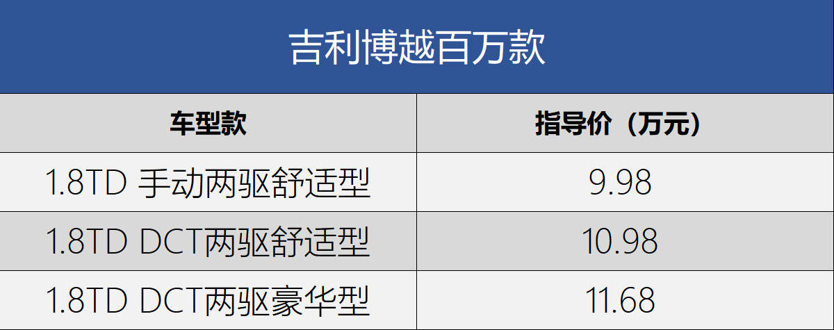 售9.98-11.68万元 吉利博越百万款正式上市