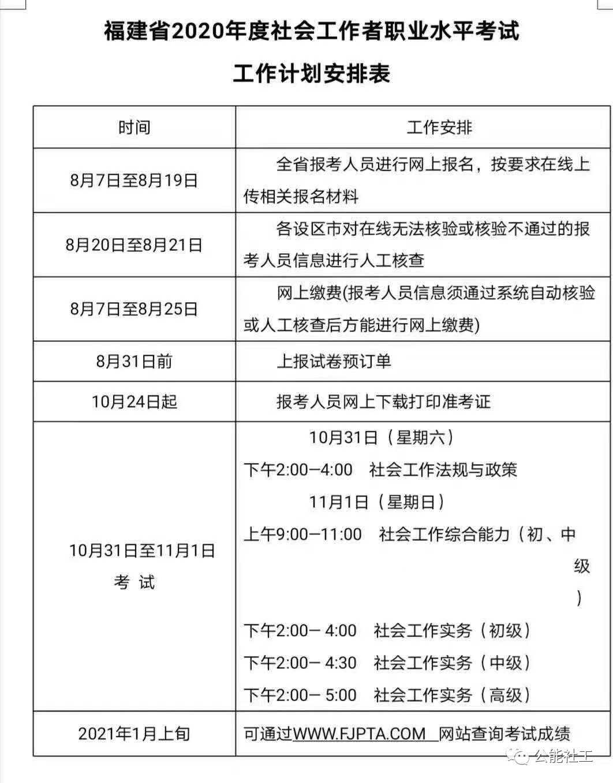 2020年社会工作者职业水平考试报名时间汇总(20省)