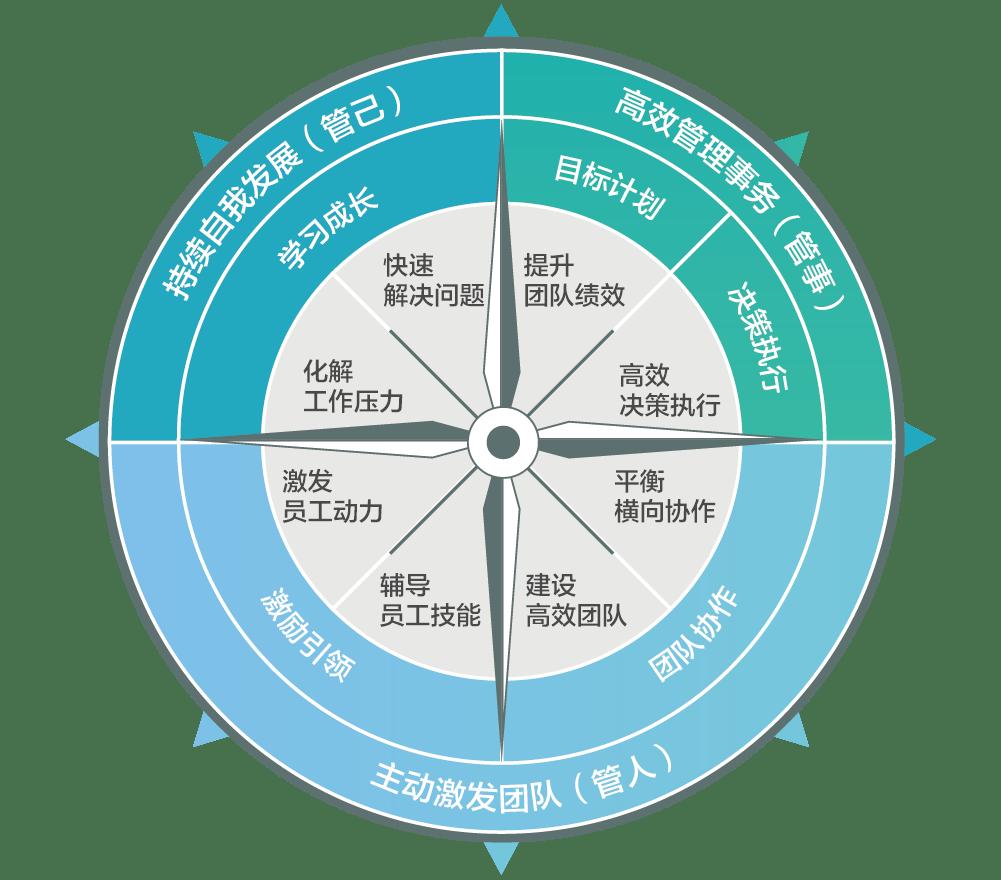 欧锦赛下注  刘蒋巍:ENFP的人适合的事情偏向(图1)