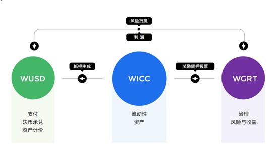 gdp wiki_女绳wiki更多