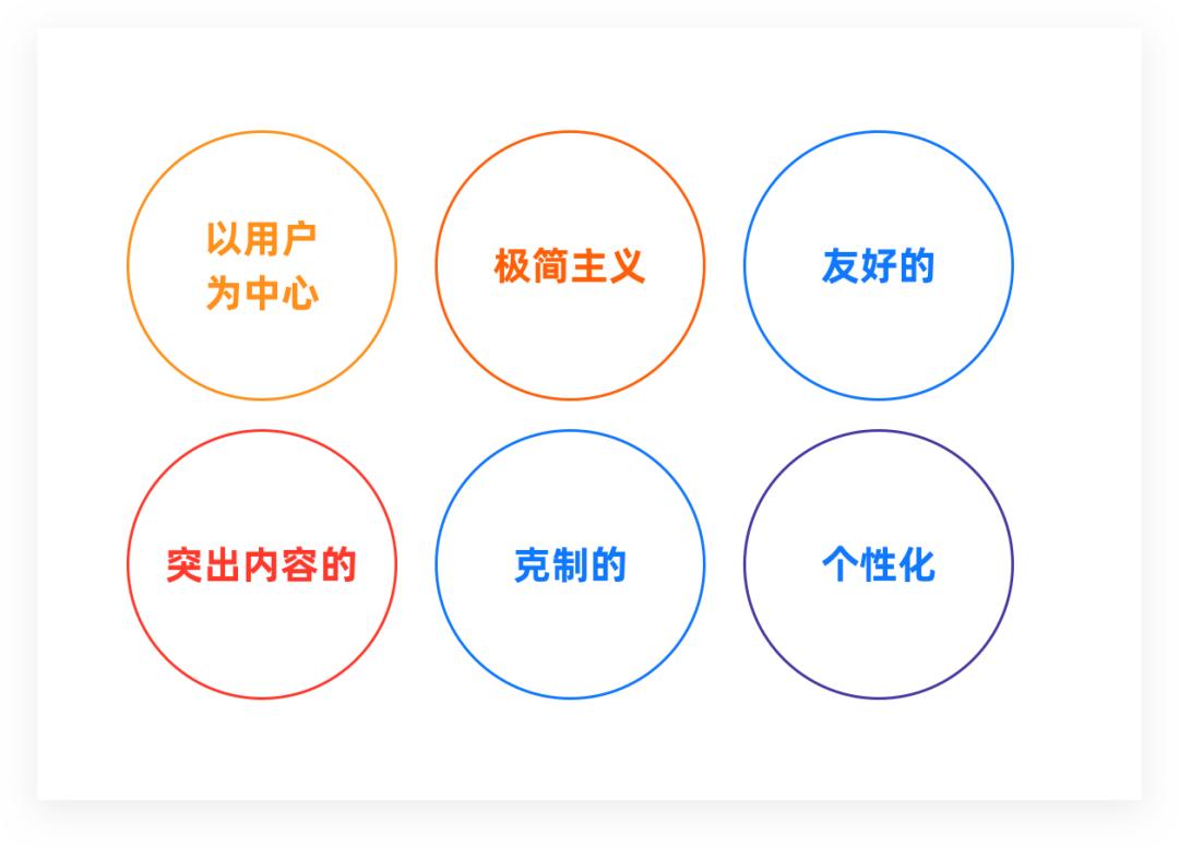 专业的UI设计师帮你分析这个行业的趋势是怎样的。