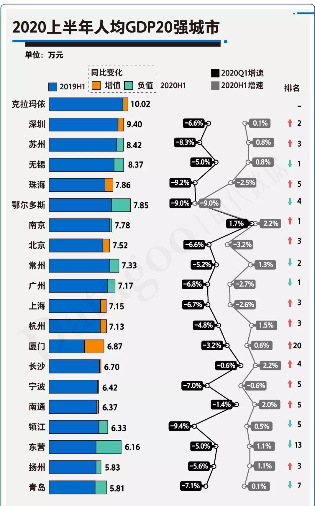 上海7大区gdp_上海2014年报 GDP增长7