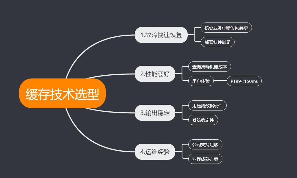 http://www.reviewcode.cn/youxikaifa/168271.html
