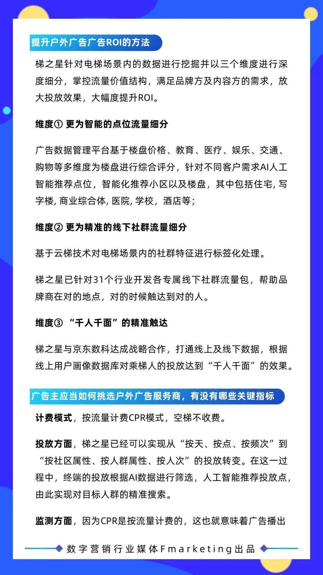上海数字营销公司