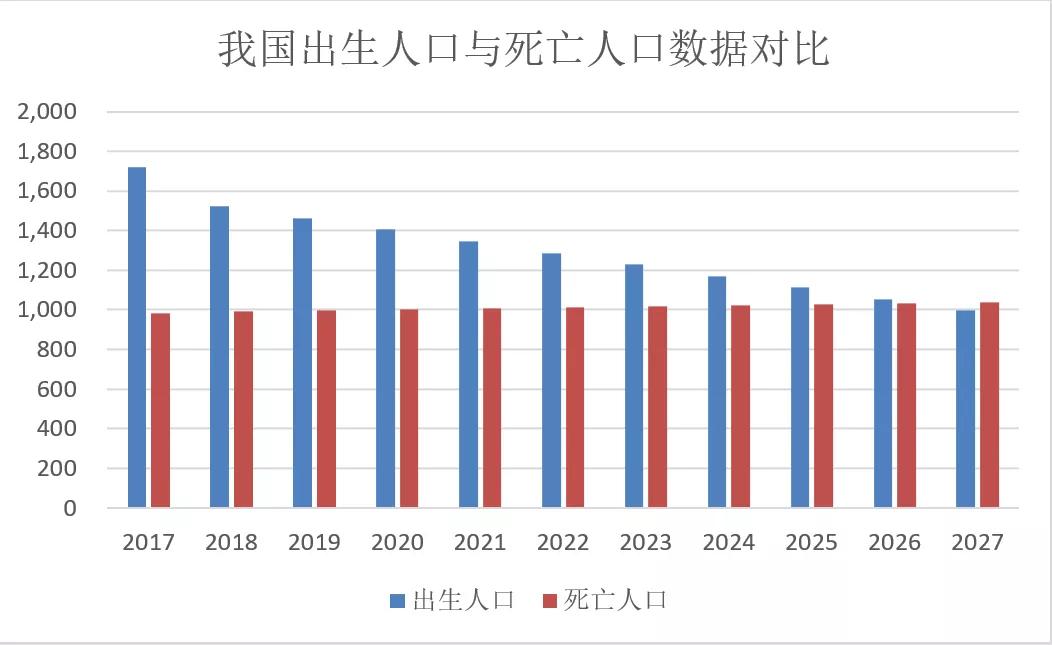 香港多少人口数_人口数据出炉,细看香港的人口危机