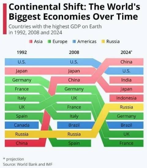 印度gdp超过美国吗_万圣节 大礼 让西方国家颤抖的五张图