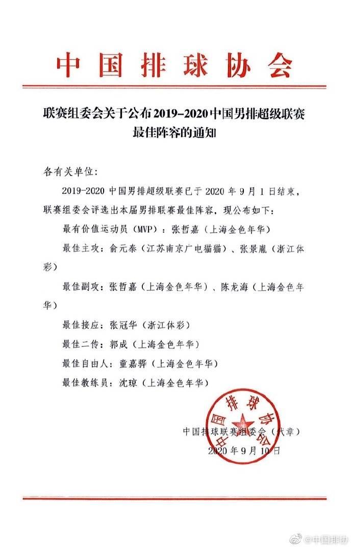 排协公布男排超级联赛最佳阵容:张哲嘉荣膺MVP