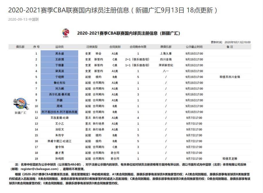 新疆国内球员注册信息,于德豪与球队签