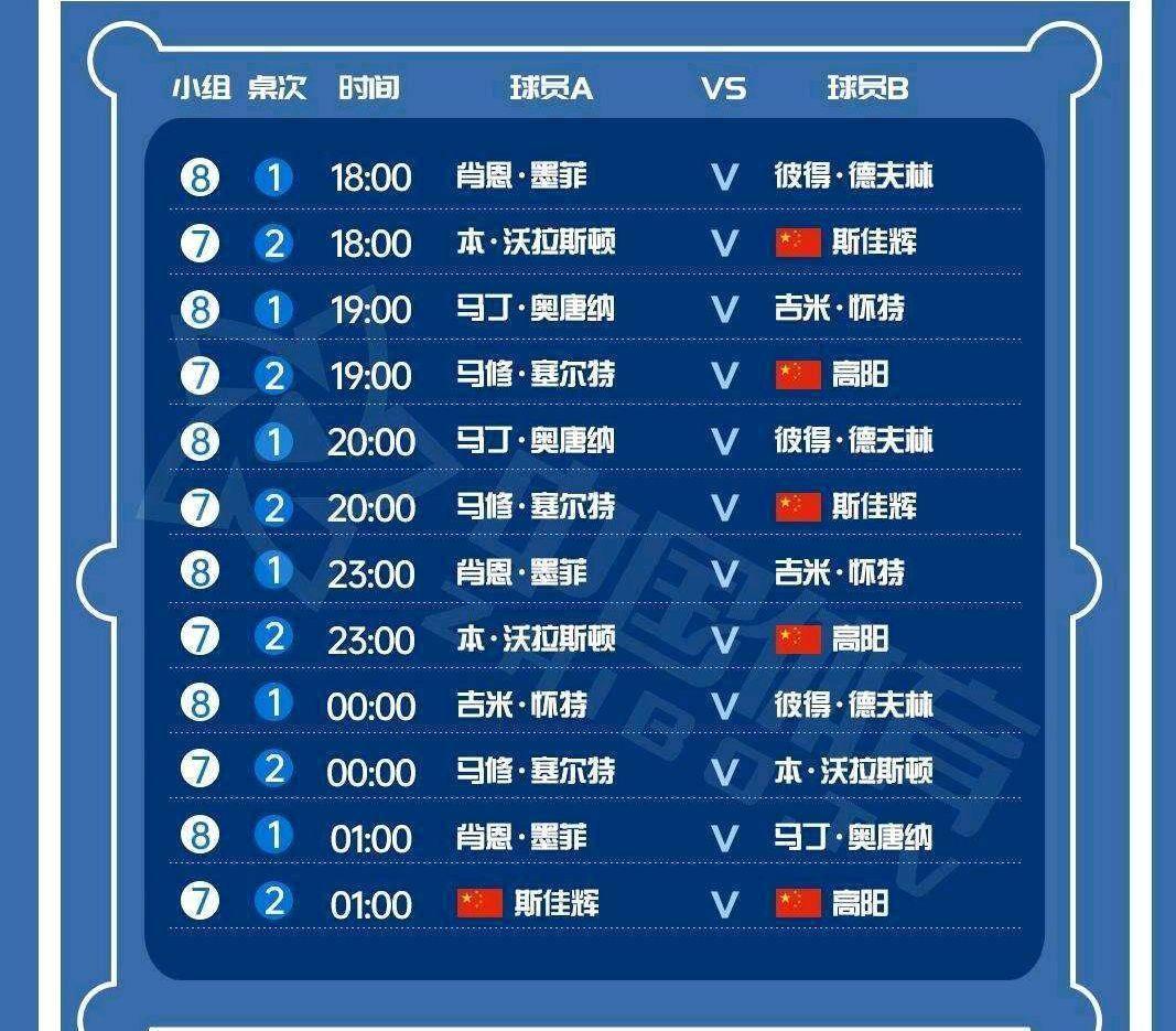 斯诺克职业联赛2020-2021赛季继续举行
