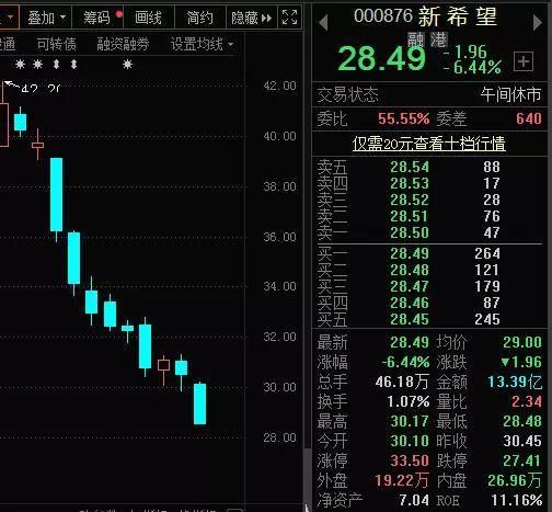 """原创             抱团股不香了?近400家基金扎堆的牛股大跌6%!""""小而美""""股票名单来了"""