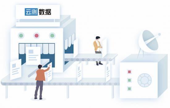 行业最高质量AI数据如何炼成?揭秘云测数据的取