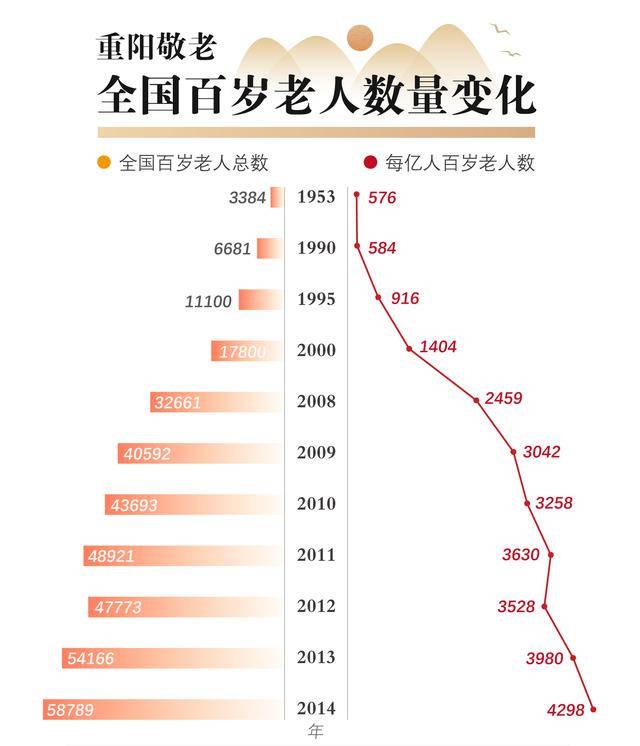 2021中国男女人均寿命_中国人均寿命变化图