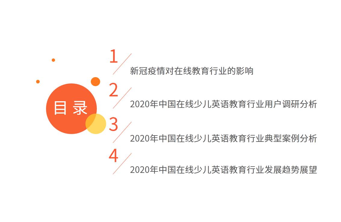 艾媒咨詢|2020上半年中國在線少兒英語教育行業研究報告