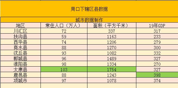 南阳2019年经济总量_南阳2019年中考分数线