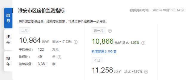 淮安人均收入_淮安地图