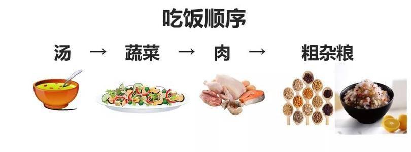减肥期间吃大餐一定长胖?倩狐减肥教你靠谱的这3招,吃多也不怕胖
