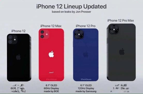 原创             苹果12系列最新爆料:不支持高刷新率但支持双G切换