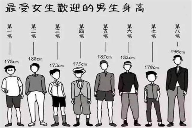 男孩不怎么长个,是发育晚还是本身长不高?有4个特征可安心