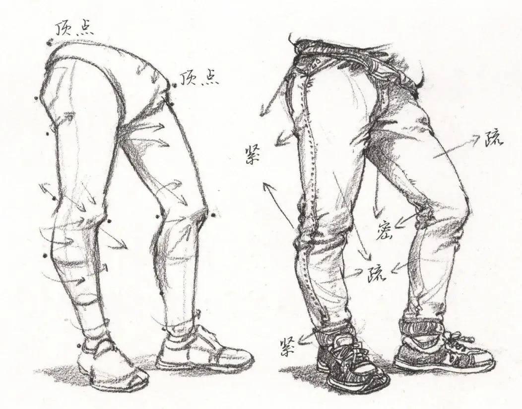 速写下肢怎么画?美术高考的干货来了!