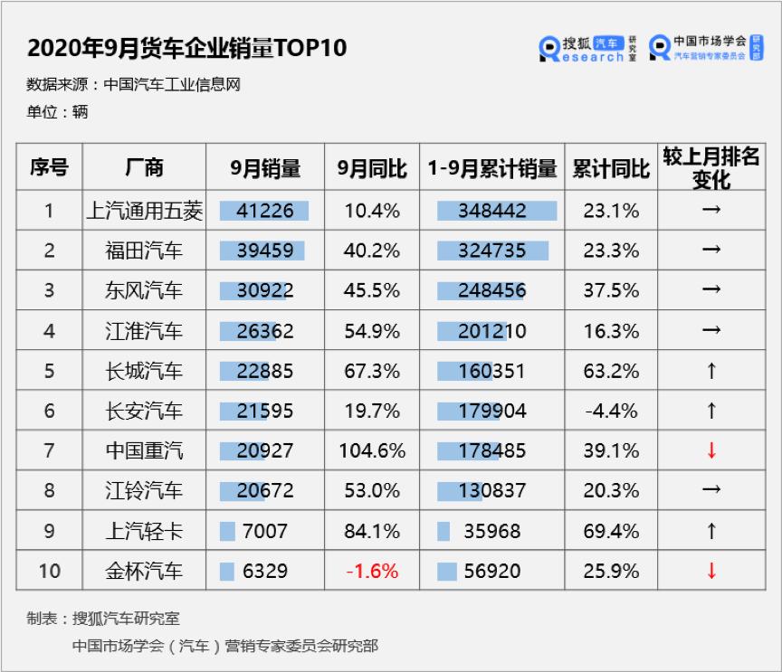北京2例确诊病例为网约车司机