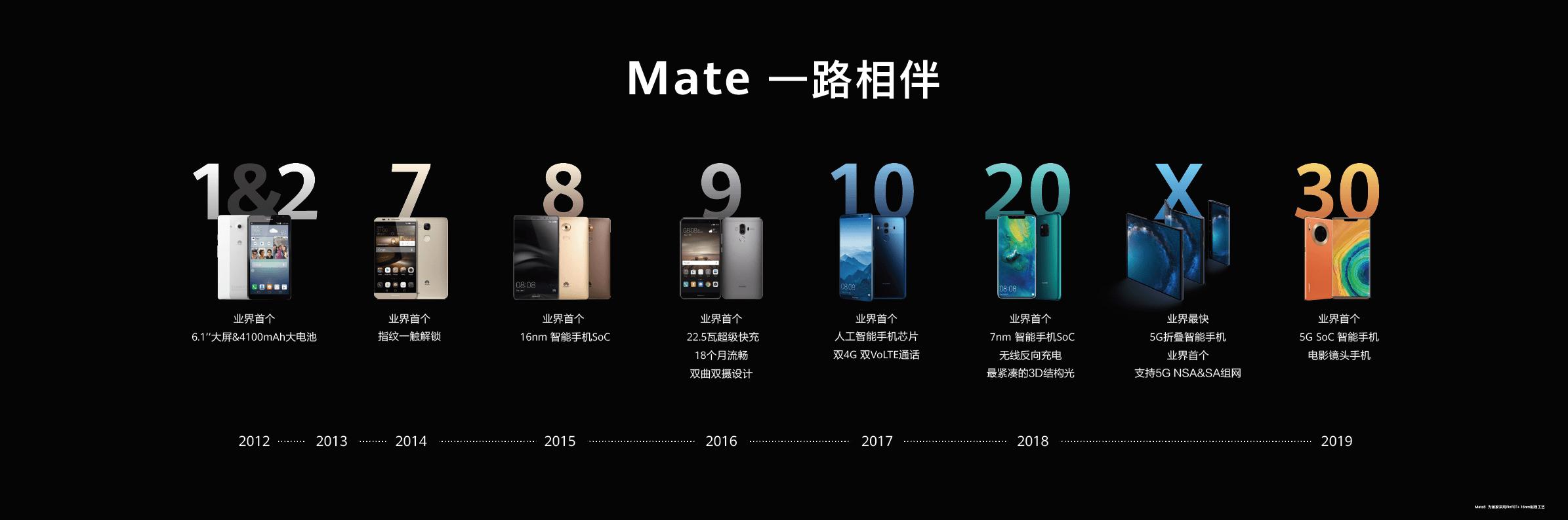 畅连大文件闪传,华为Mate40系列首推5G杀手级应用