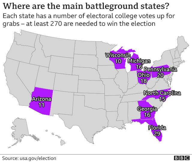 恒达首页美国大选开票夜观战指南:大选结果何时有?摇摆州选情怎么看?(图2)