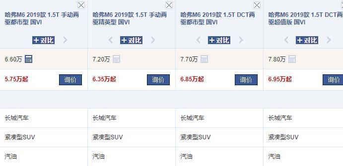 """长城""""新战将""""诞生!月销14291台,颜值媲美奥迪Q3,6.6W带国六"""