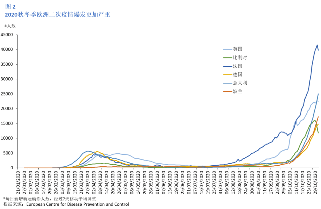 2020各国gdp数据_近十年中国gdp数据图