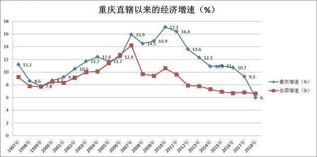 重庆主城区人口2021_重庆主城区哪里人最多 直到我去了这些地方